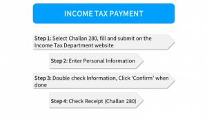 income tax payment